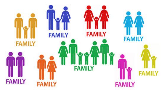 rappresentazioni di diverse tipologie di famiglia